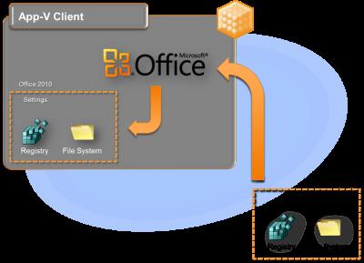 OfficeAppVSettings3